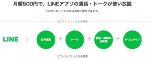 LINE(ライン)フリープランのスクショ