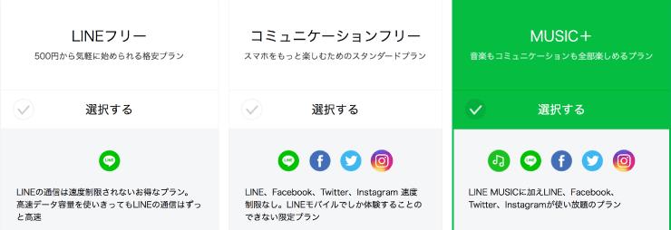 LINEモバイル(ラインモバイル)に申し込みしてみた5